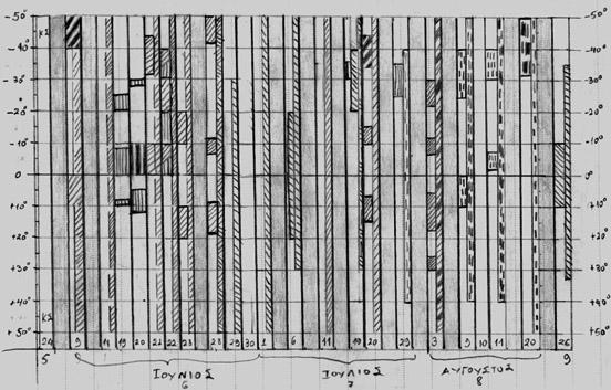venus cloud markings chart