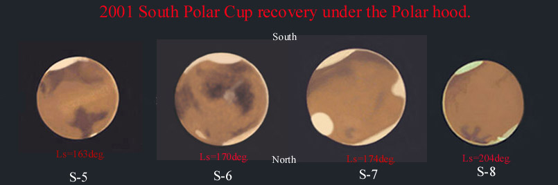 Drawing of the Polar Cap recovery under the Polar Hood