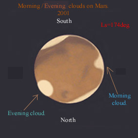 Drawing of Morning and Evening  Martian Clouds