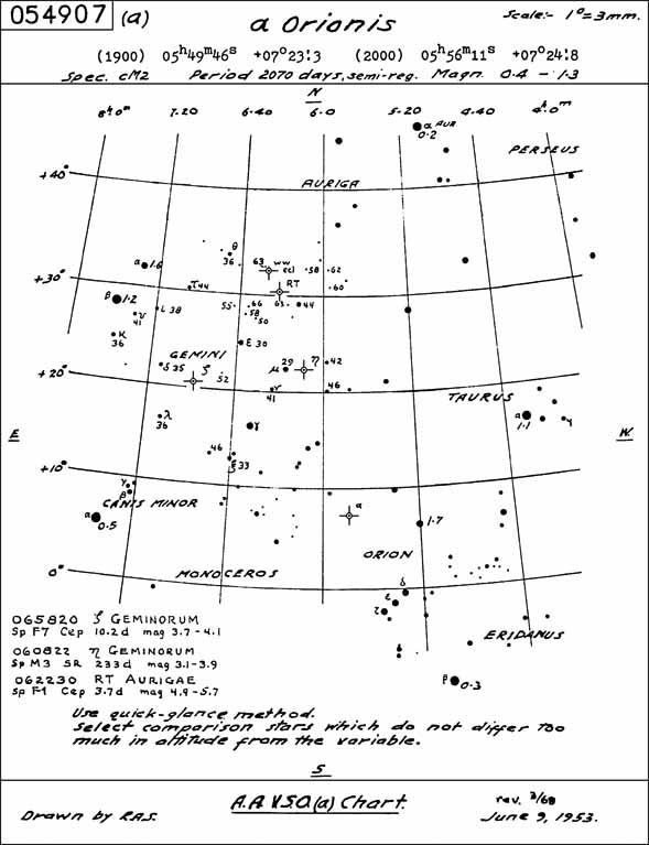 Χάρτης παρατήρησης του α Ωρίωνα (από την AAVSO)