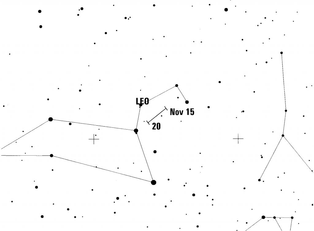 Το ακτινοβόλο σημείο (radiant) των Λεοντιδών
