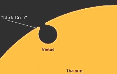 Το φαινόμενο της Μαύρης σταγόνας όπως αυτό γίνεται εμφανές κατά την διάβαση της Αφροδίτης.